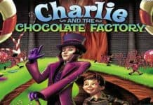 Roald Dahl - Charlie and the Chocolate Factory Audiobook Free Download